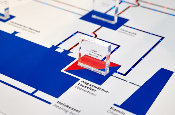 Bosch Industriekessel Messetische